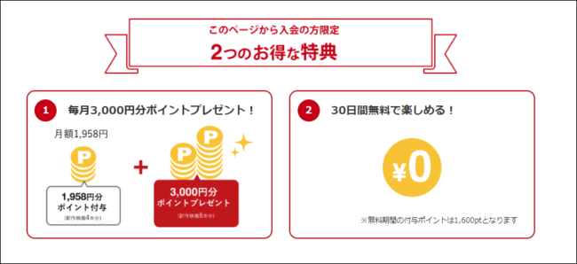 music.jpの継続利用ポイント特典